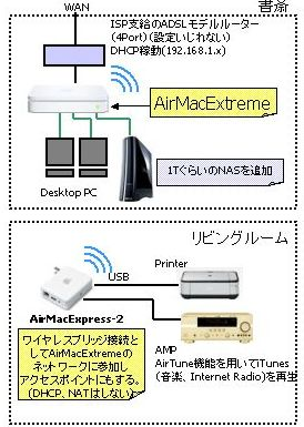 wds-network2.jpg