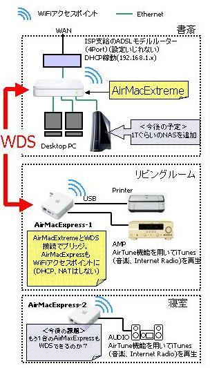 network-d3.jpg