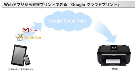 pixus-google.png